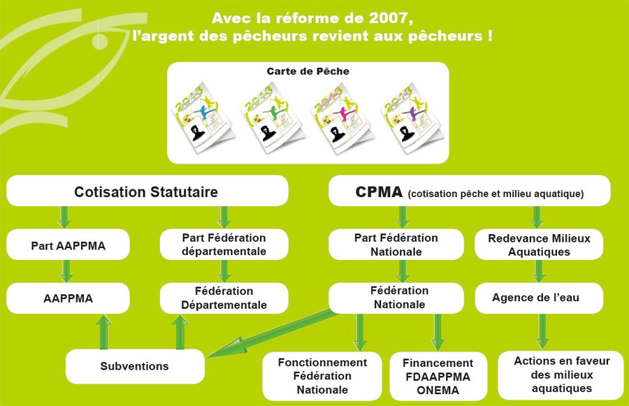 reforme-2007